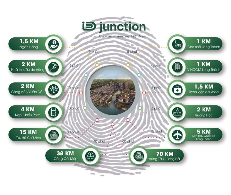 id-junction